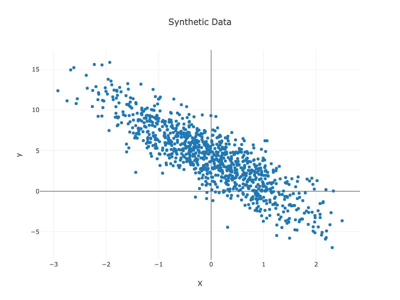 https://d2l-java-resources.s3.amazonaws.com/img/chapter_linear-networks_linear-regression-scratch_output1.png